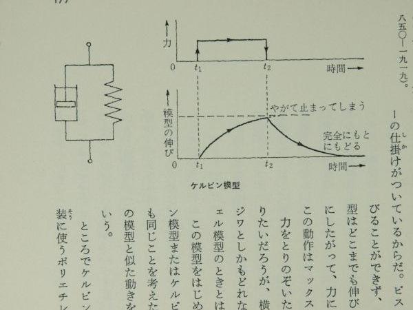 流れる固体(その5)_c0164709_11333449.jpg