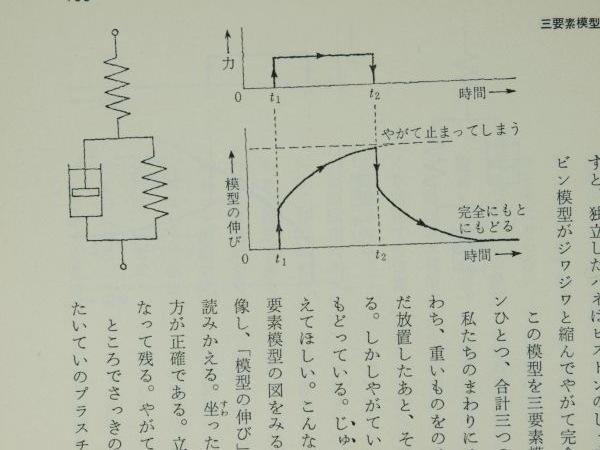 流れる固体(その5)_c0164709_11333958.jpg