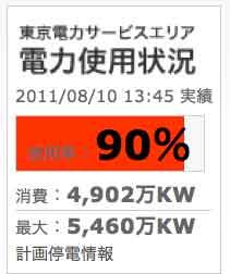 今日現在、稼動中の原発は0基 / 電力は足りる?!_b0003330_1229082.jpg