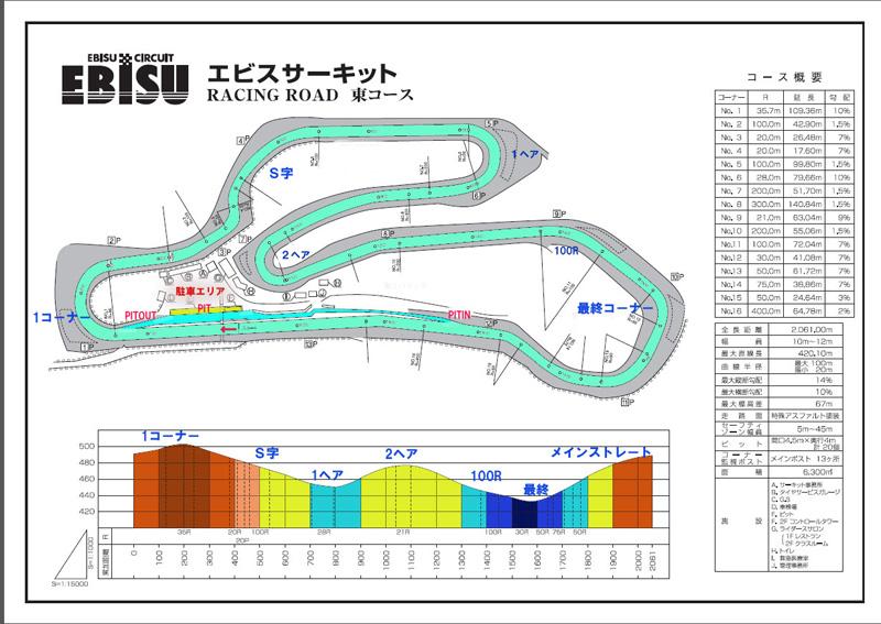 8/15エビスサーキット ミニバイク練習会_d0067418_1163419.jpg