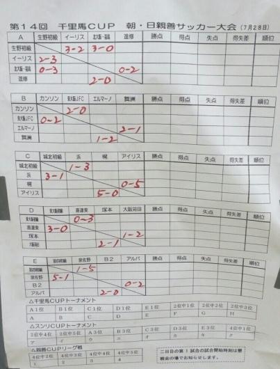 7月28日(火)  U12  千里馬CUP 朝・日親善サッカー大会_f0138335_12264746.jpg