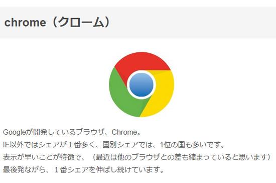 Google Chrome の調子が・・・!_c0081499_9534253.jpg