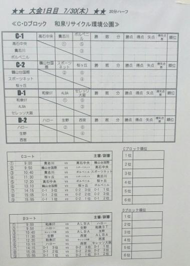 7月30日(木)  U12 第13回和泉国際招待試合_f0138335_10070889.jpg