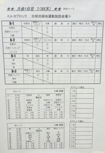 7月30日(木)  U12 第13回和泉国際招待試合_f0138335_10072100.jpg
