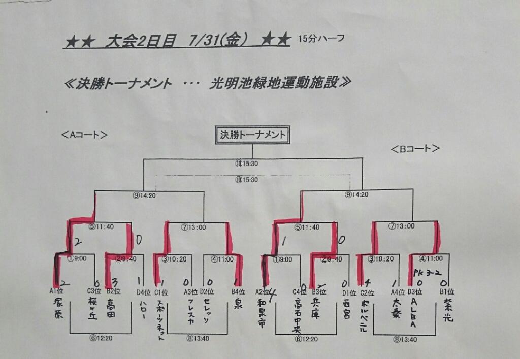 7月31日(金)  U12 第13回和泉国際招待試合_f0138335_12450763.jpg