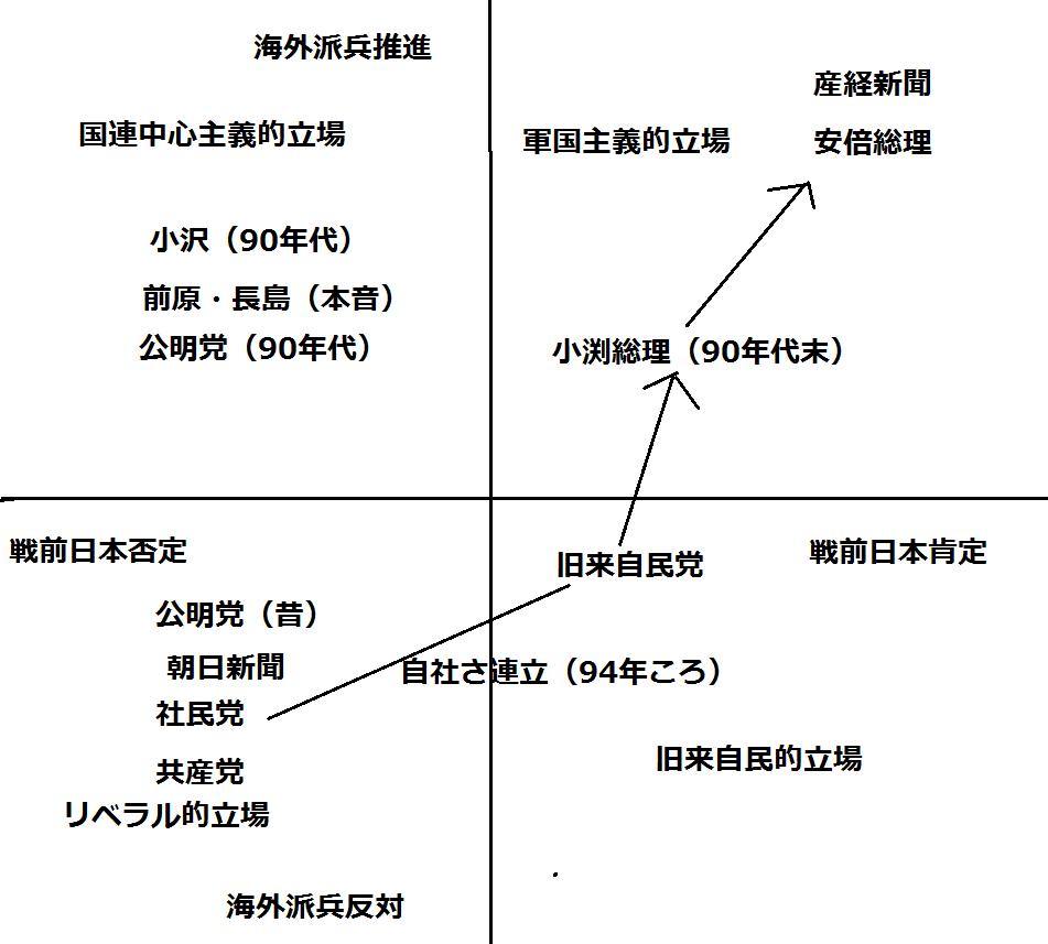 日本の加害責任も欧米(旧連合国)の行為も問うことが戦争抑止の道_e0094315_21295850.png