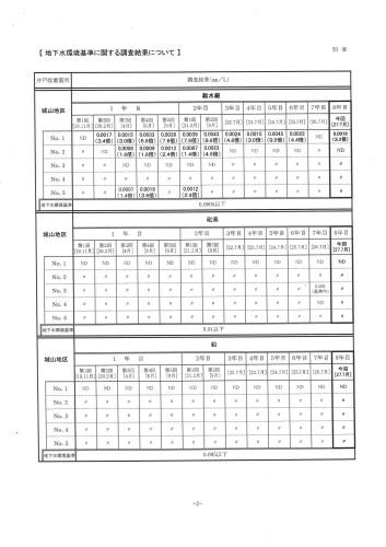 桃花台城山地区等における地下水調査について_c0191200_17265139.jpg