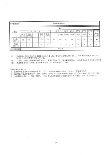 桃花台城山地区等における地下水調査について_c0191200_17271122.jpg
