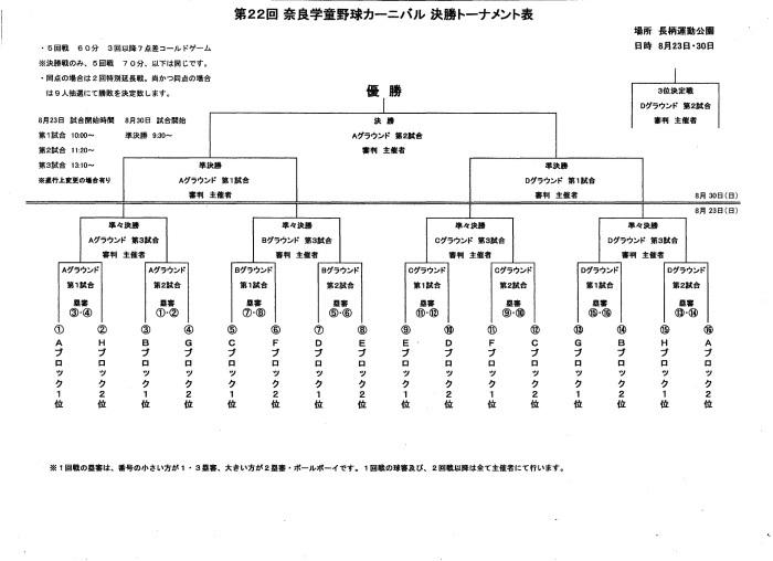 奈良学童カーニバル_b0296154_20410755.jpg