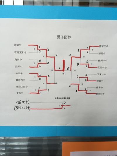全中最後の関門 東北大会_f0236646_20393089.jpg