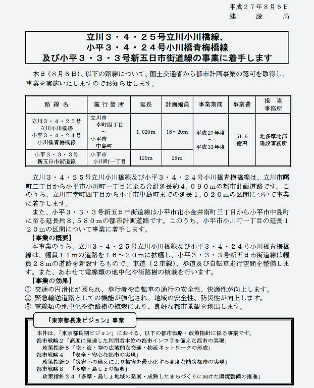 小川橋周辺の都市計画道路3路線の整備着手_f0059673_23070488.jpg