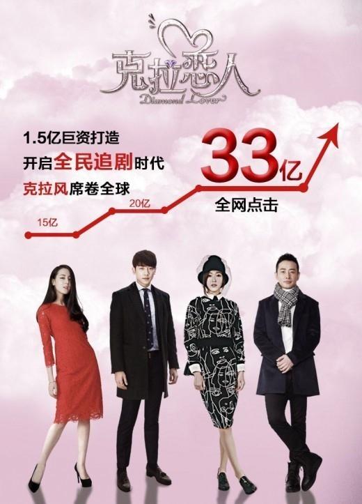RAIN主演ドラマ「DIAMOND LOVER」中国で再生数33億回突破!ホットなラブコメディに浮上_c0047605_12264291.jpg