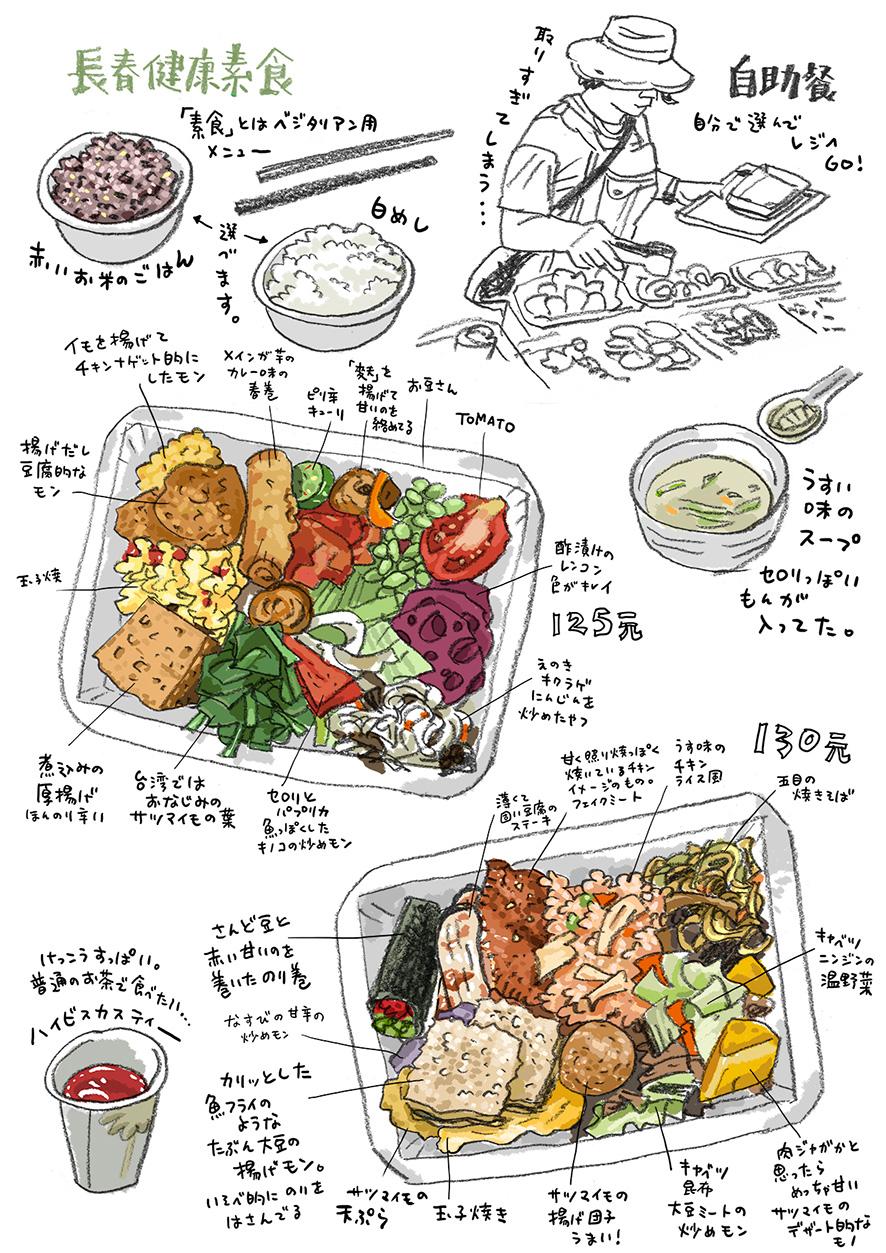 台南■自助餐と素食_e0022403_13393660.jpg