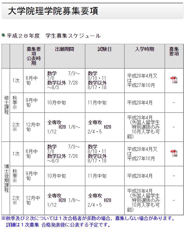 大学院理学院入学試験_c0025115_2095234.jpg