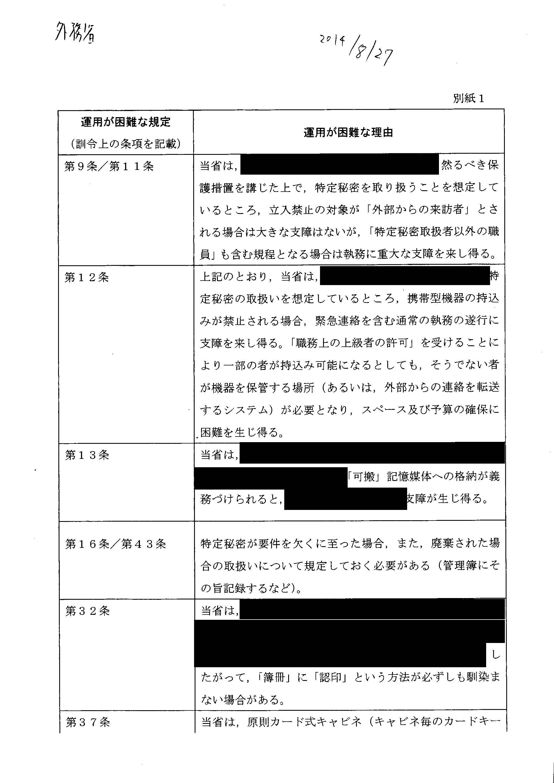2014年8月 秘密保護法法令協議 外務省の外務省の秘密保全制度 運用実態は非公開_d0011701_16285681.jpg