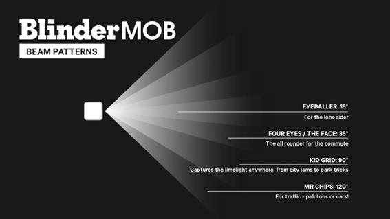 knog Blinder MOB_e0132852_2052225.jpg