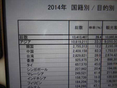 外国人旅行者の爆買いの行方_b0017215_1658549.jpg