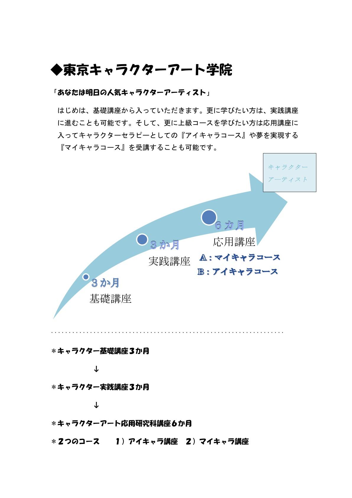 東京キャラクターアート学院のプレ講座_e0082852_10361548.jpg