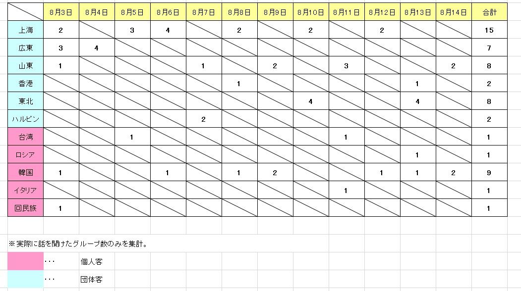 b0235153_14424550.jpg