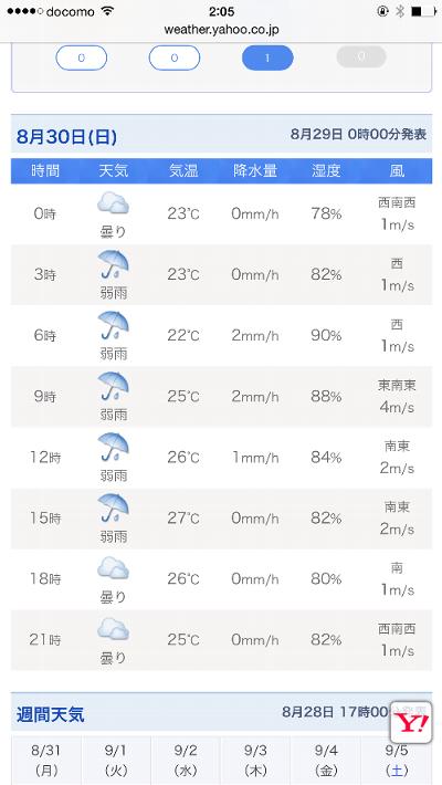 Rainy☆キャンプinn海山(1日目)_c0113733_1542525.png