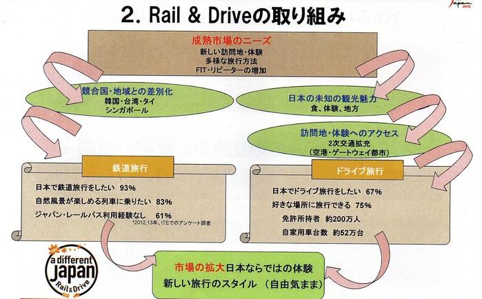 「香港はインバウンドの実験室」:世界に先駆けレンタカー旅行をPR_b0235153_13254448.jpg