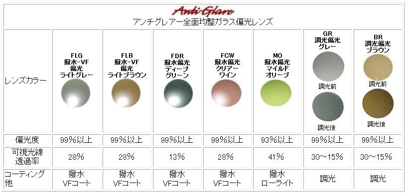 アンチグレア―レンズ の カラーバリエーション に関しまして_e0029256_944831.jpg