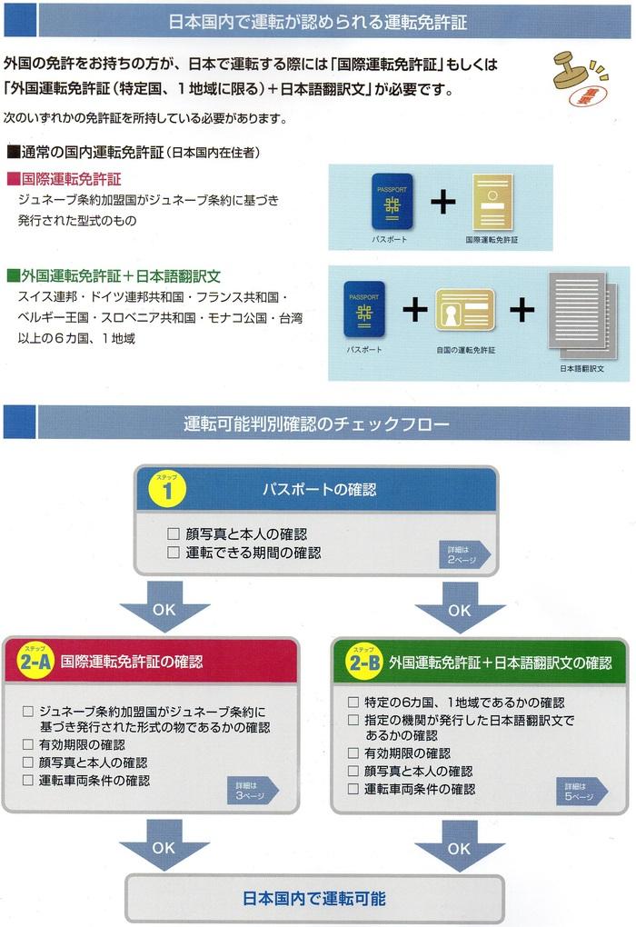 中国本土の観光客は日本でレンタカーの運転はできません_b0235153_12223195.jpg