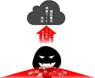 『中国企業の通信機器 悪意あるソフト搭載』/ 大紀元_b0003330_20363468.jpg