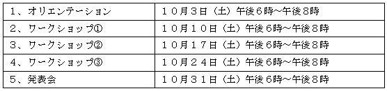 10月3日(土)~:サークル感覚でできる!「若者政策ワーキング」_d0262758_12122413.jpg