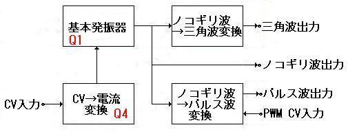 VCOの製作 不具合の原因 トランジスタQ1周辺の半田付け不良_b0204981_20280935.jpg