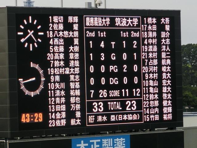 3年ぶりのラグビー生観戦 「慶応VS筑波」_f0141310_87736.jpg