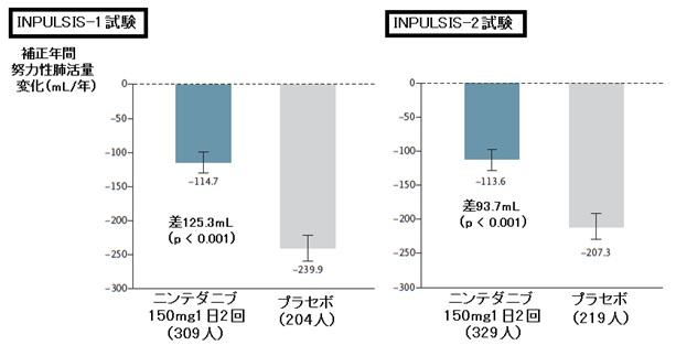 おさえておきたい最近の呼吸器系薬剤その2_e0156318_9112088.jpg