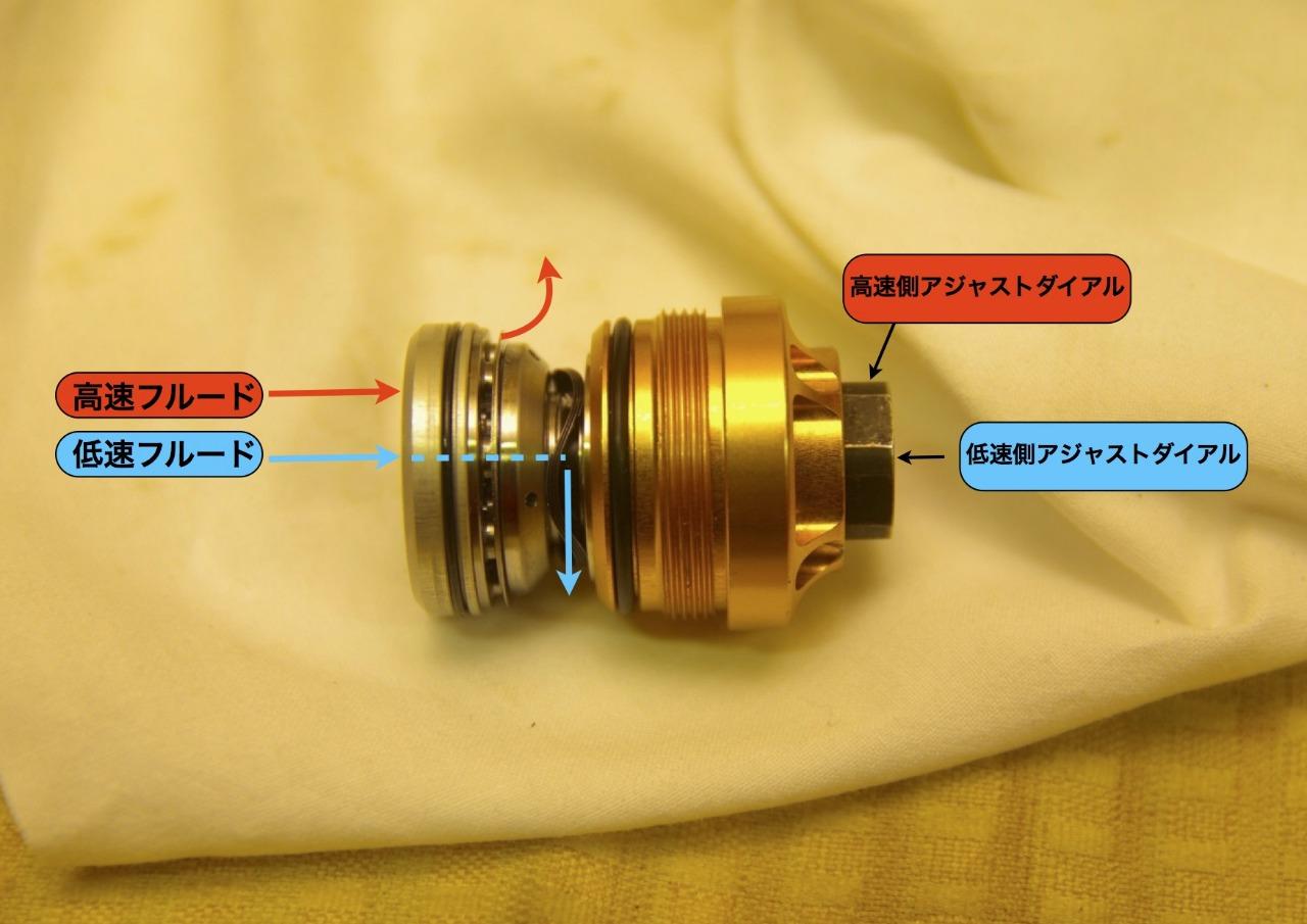 【DB7】TTXメカニズム(アジャスターの構造)_e0159646_3594016.jpg