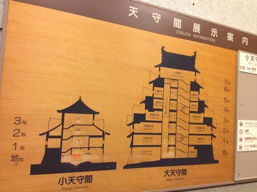 名古屋城下・城内のくらし_a0136671_11315488.jpg