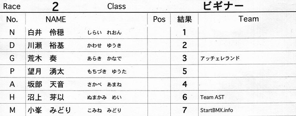 2015 JAPANOPEN NIGHTRACE VOL 3:ビギナ-/パウダー/クルーザ/ミルキー6/7/8決勝_b0065730_1848304.jpg