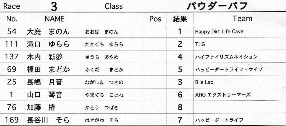 2015 JAPANOPEN NIGHTRACE VOL 3:ビギナ-/パウダー/クルーザ/ミルキー6/7/8決勝_b0065730_18502129.jpg