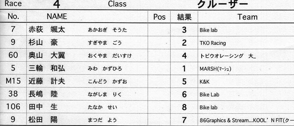 2015 JAPANOPEN NIGHTRACE VOL 3:ビギナ-/パウダー/クルーザ/ミルキー6/7/8決勝_b0065730_18513949.jpg