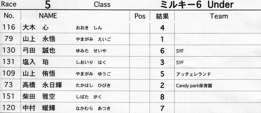2015 JAPANOPEN NIGHTRACE VOL 3:ビギナ-/パウダー/クルーザ/ミルキー6/7/8決勝_b0065730_18533712.jpg