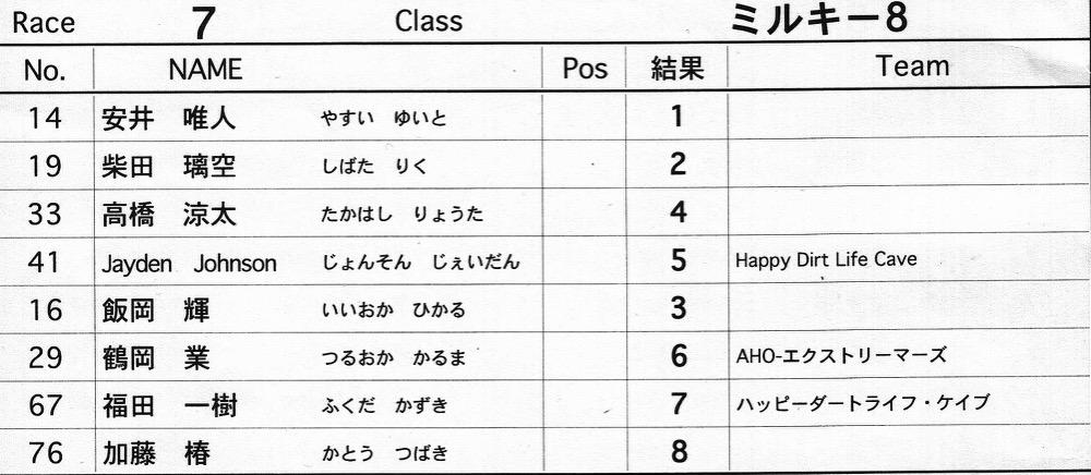 2015 JAPANOPEN NIGHTRACE VOL 3:ビギナ-/パウダー/クルーザ/ミルキー6/7/8決勝_b0065730_18553670.jpg