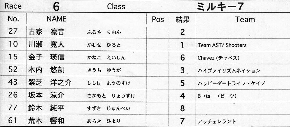 2015 JAPANOPEN NIGHTRACE VOL 3:ビギナ-/パウダー/クルーザ/ミルキー6/7/8決勝_b0065730_1857760.jpg