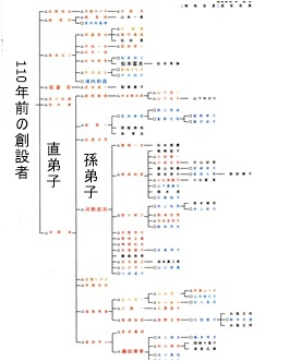 創立記念 & 9月の本_a0084343_19200685.jpg
