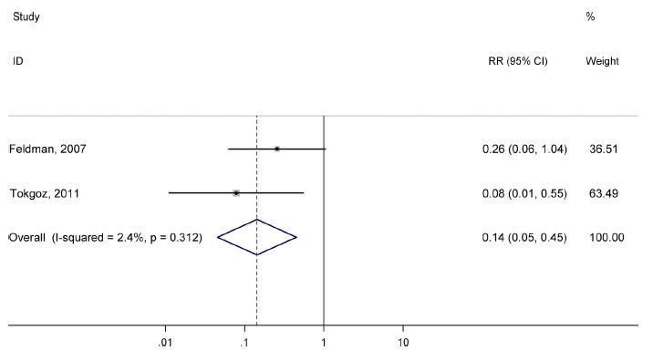 N-アセチルシステインはアミノグリコシドによる耳毒性を軽減する_e0156318_17194333.jpg