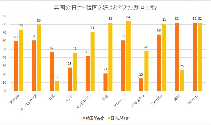 自民・稲田政調会長の米シンクタンクで講演→稲田朋美議員、頭大丈夫!?_e0171614_18584751.png