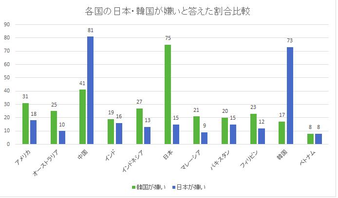自民・稲田政調会長の米シンクタンクで講演→稲田朋美議員、頭大丈夫!?_e0171614_18593129.png
