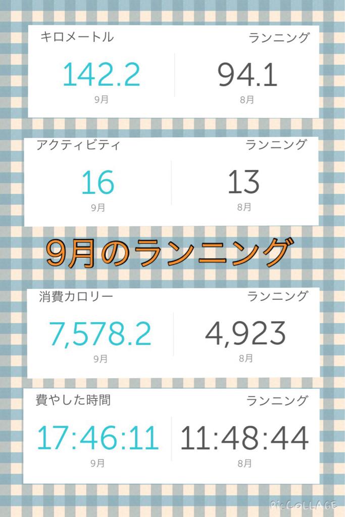 早朝ランニング (114) and 9月のランニング記録♪_b0203925_08535544.jpg