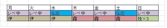 15-10月期 聴講時間割できた 10月~12月 (15年10月3日)_c0059093_14154441.jpg
