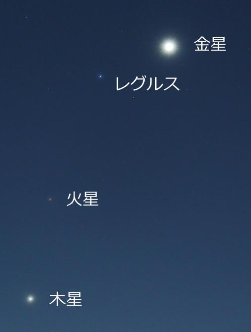 金星・レグルス・火星・木星カルテット(2015年10月6日)_e0089232_05145095.jpg