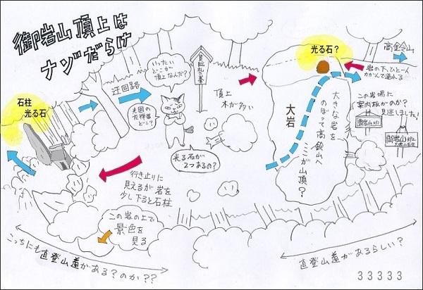 御岩神社3 頂上にある石2つ_a0064067_15120227.jpg