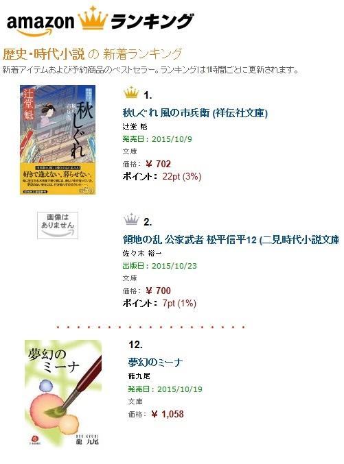 吃驚しました。『夢幻のミーナ』がアマゾンの予約ランキング12位に_d0027795_1146031.jpg