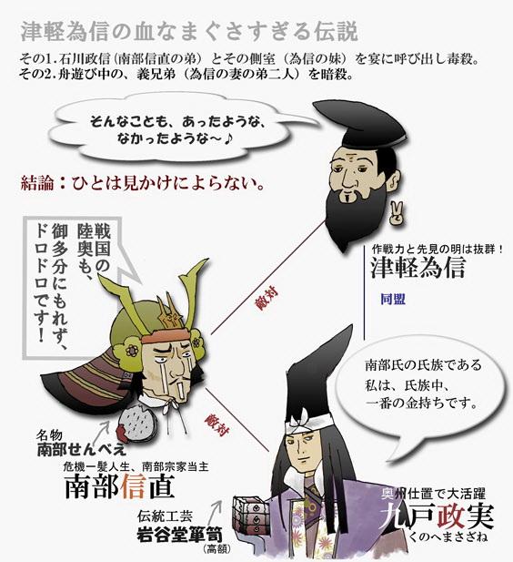 1591 九戶城 二ノ丸的悲劇_e0040579_210227.jpg
